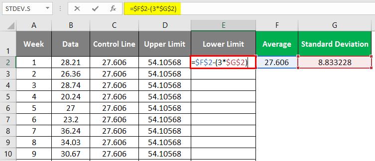 Lower Limit 1
