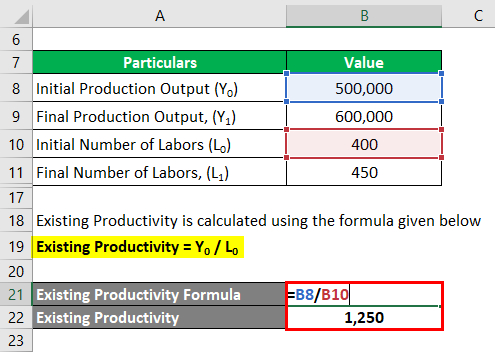 Calculation of Existing Productivity-1.3