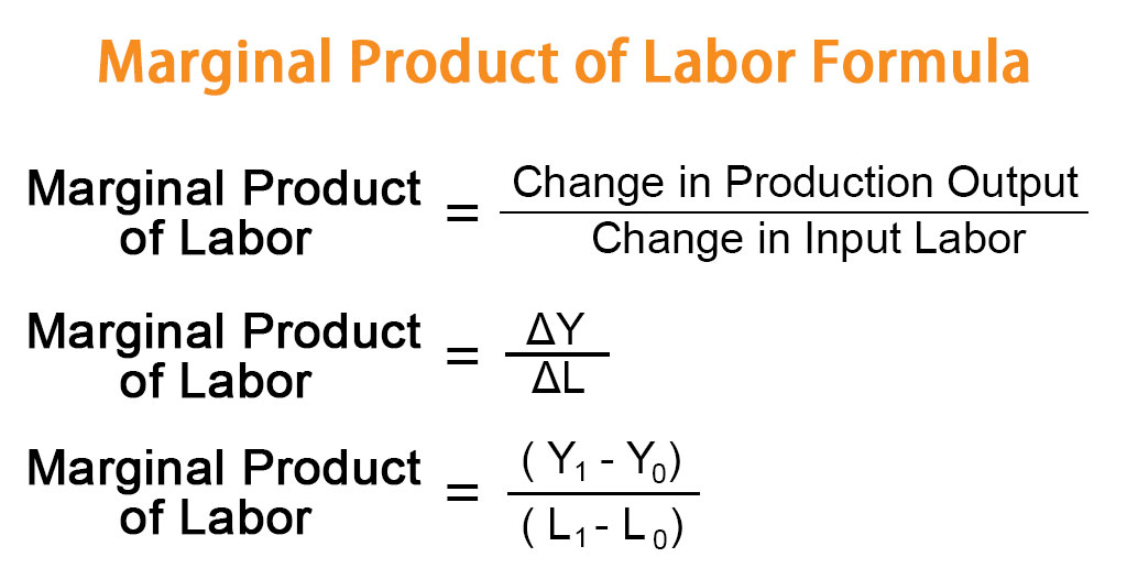 Marginal Product of Labor Formula