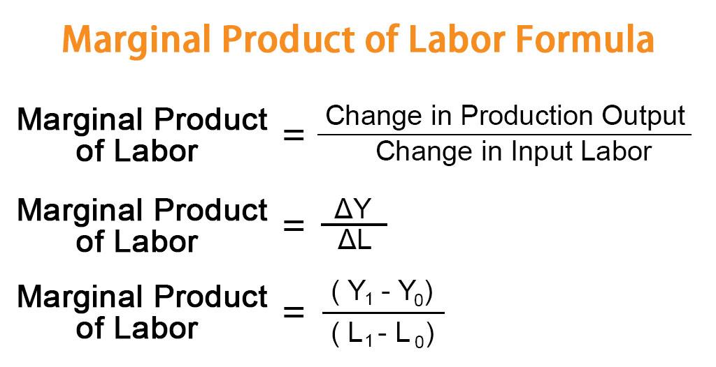 Marginal Product of Labor Formula