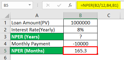 NPER function in Excel 1-3