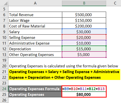 Calculation of Operating Expense Example 1-3