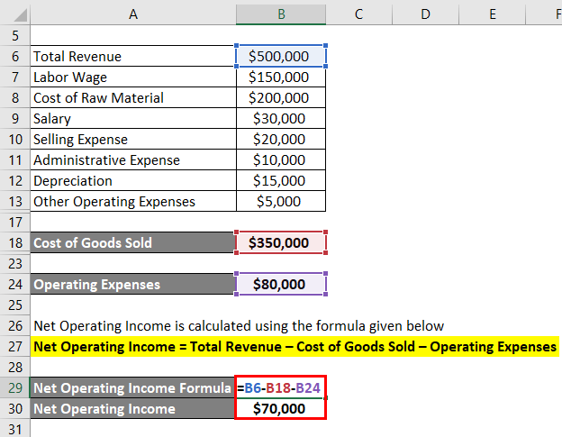 Net Operating Income Formula Example 1-4