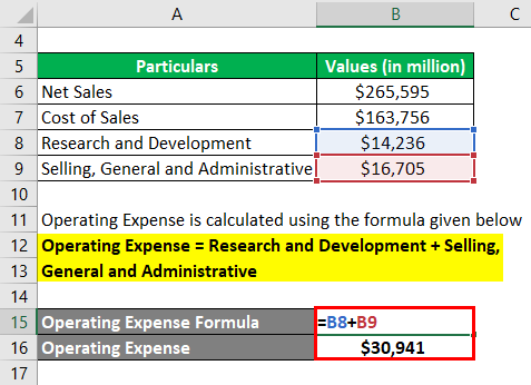 Calculation of Operating Expense Example 2