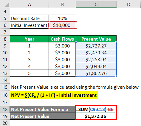 Net Present Value Formula Example 1-5