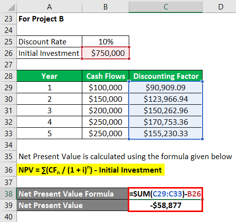 Net Present Value Formula Example 2-10