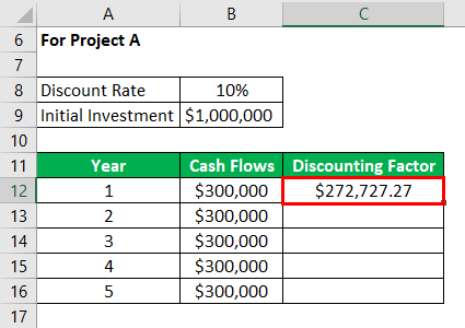 Net Present Value Formula Example 2-3