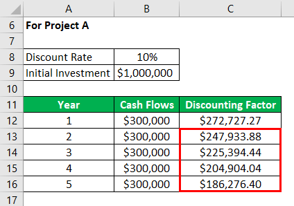Net Present Value Formula Example 2-4
