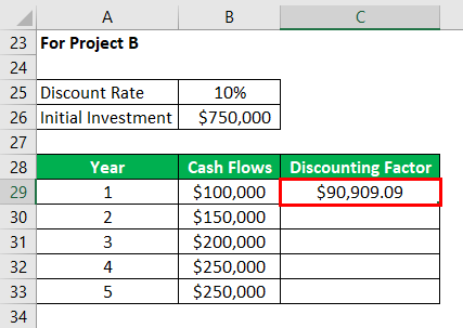 Net Present Value Formula Example 2-8