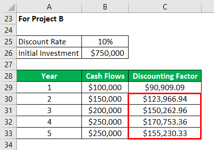 Net Present Value Formula Example 2-9