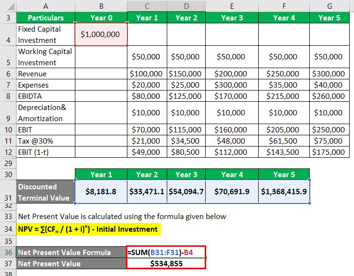 Net Present Value Formula Example 3-6