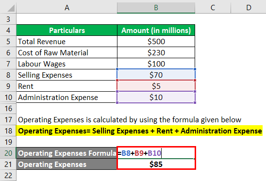 Calculation of Operating Expenses-1.3