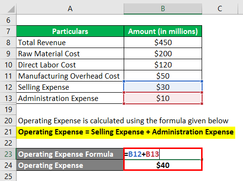 Calculation of Operating Expense -1.3