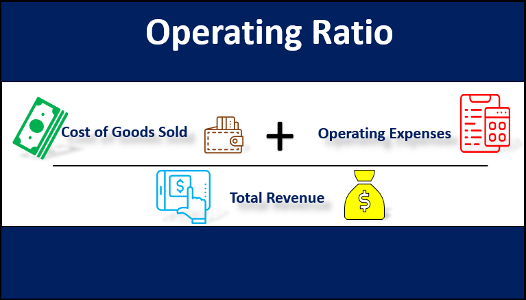 Operating Ratio.1