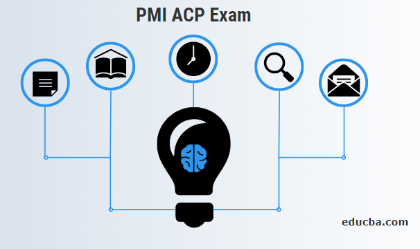 PMI ACP Exam