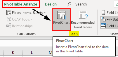 Pivot Table Analyze