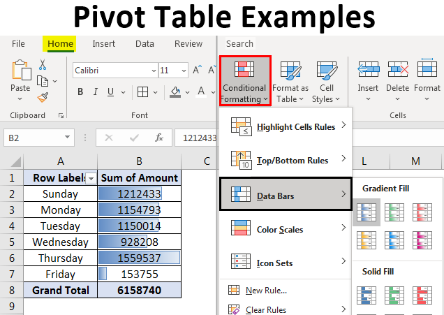 Pivot Table Examples