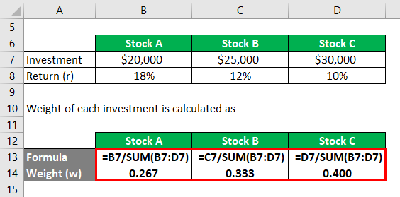 Weight of each investment Example 2-2