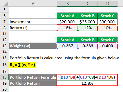 Portfolio Return Formula Example 2-3