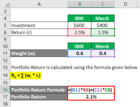 Portfolio Return Formula Example 3-3