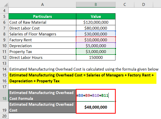 Estimated Manufacturing Overhead Cost-1.2