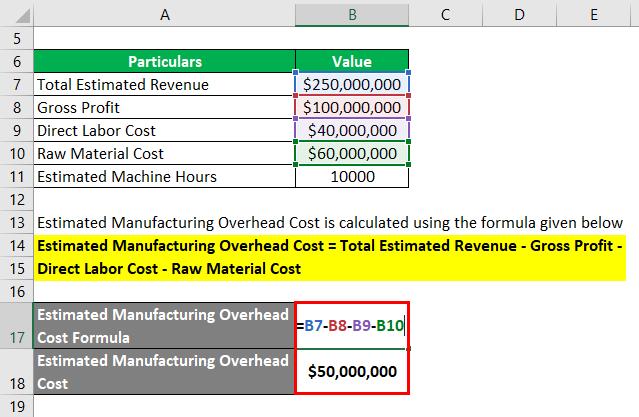 Predetermined Overhead Rate Formula-2.2