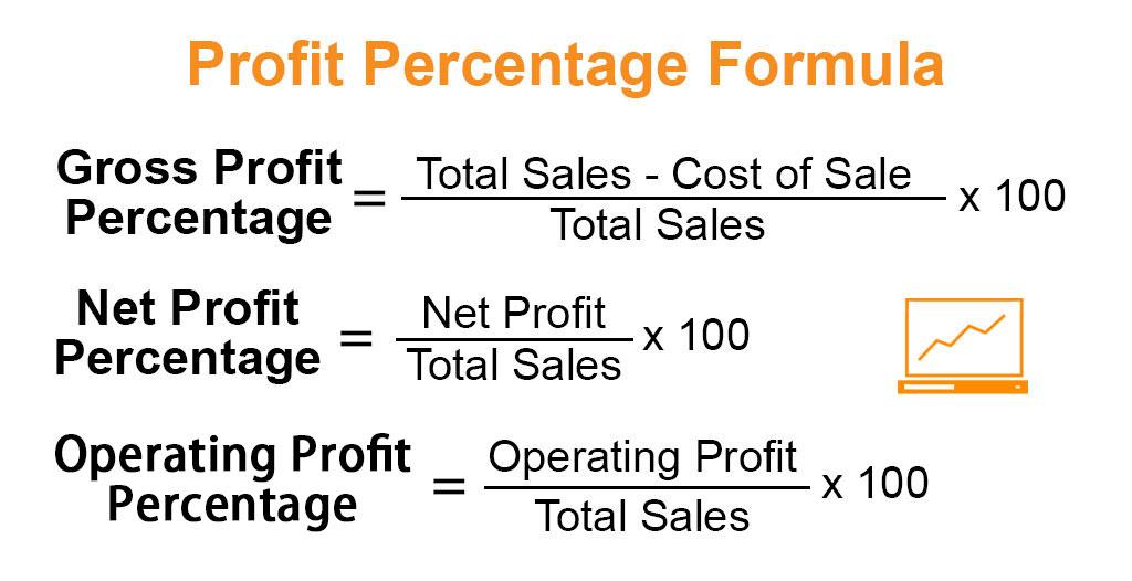 Profit Percentage Formula