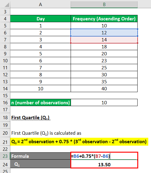 Calculation of First Quartile -1.3