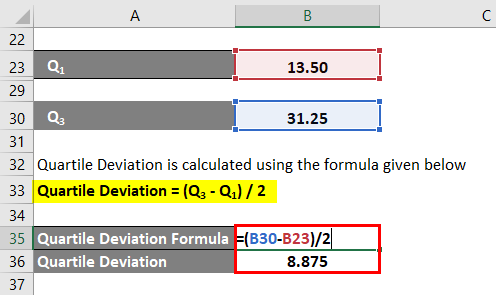Quartile Deviation Formula-1.5