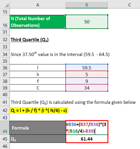 Quartile Deviation Formula-2.4