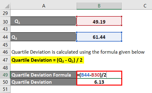 Quartile Deviation Formula-2.5