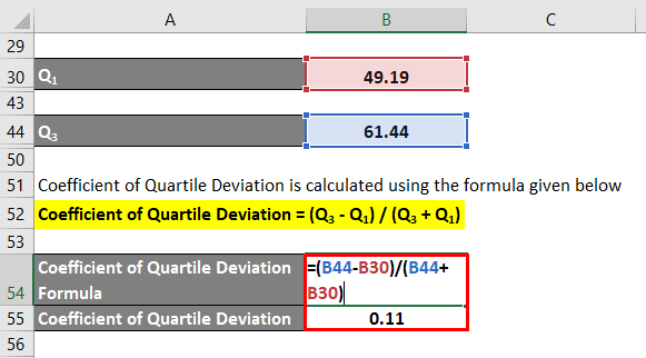Quartile Deviation Formula-2.6