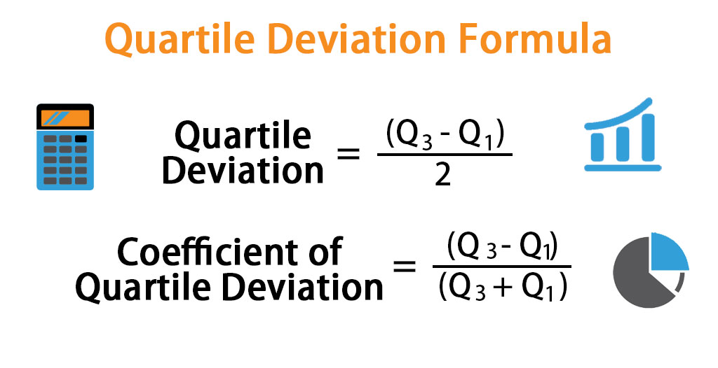 Quartile Deviation Formula