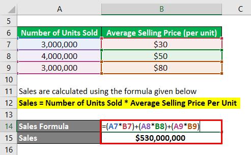 Sales Formula-1.2