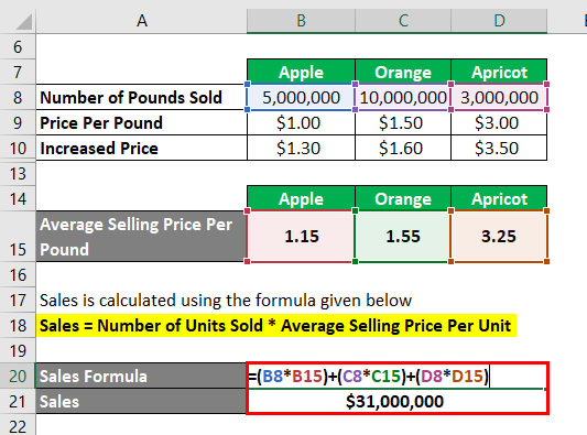 Sales Formula-2.3..