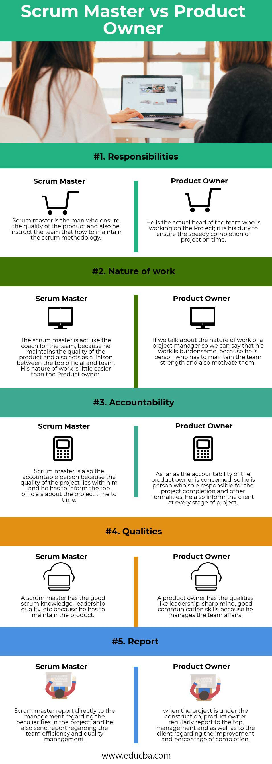 Scrum Master vs Product Owner Infographic