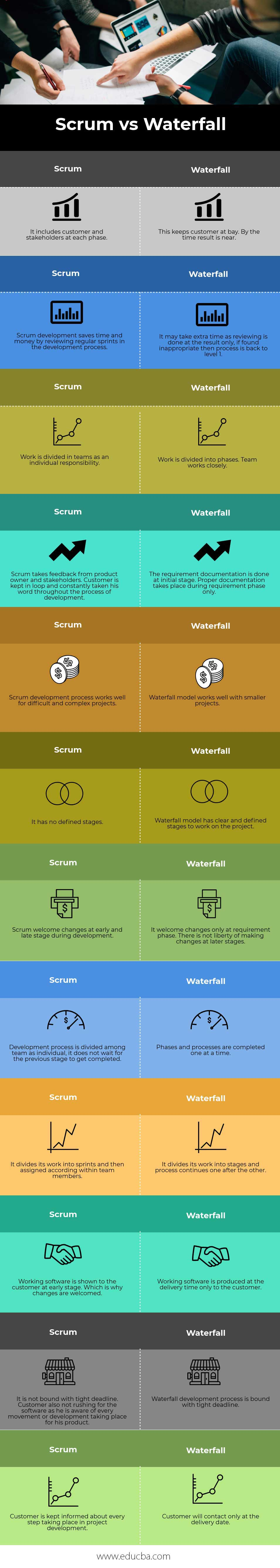 Scrum-vs-Waterfall info