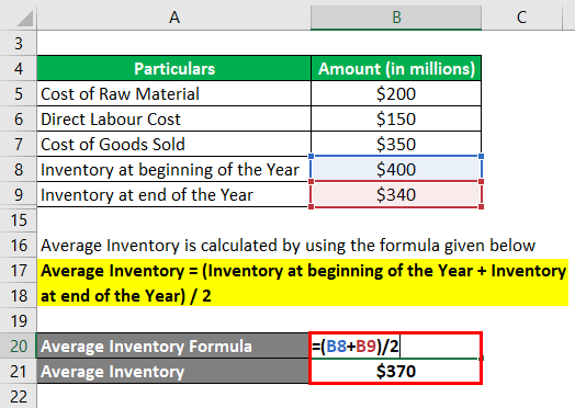 Calculation of Average Inventory-1.3