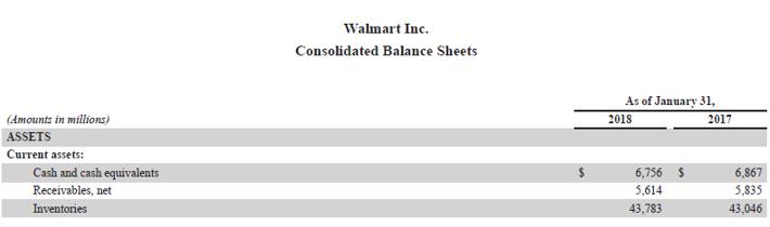 Stock Turnover Ratio-4.4