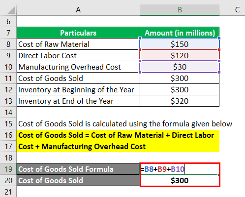Calculation of Cost of Goods Sold -1.2
