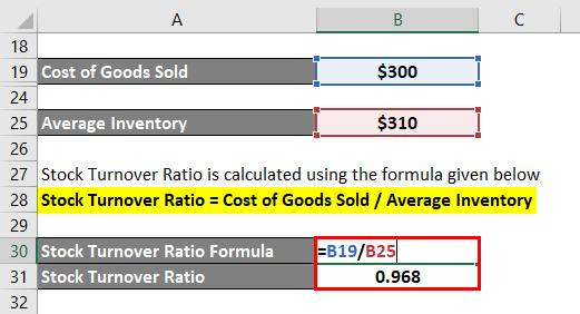 Stock Turnover Ratio Formula-1.4