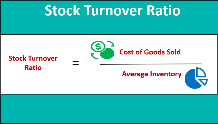 Stock Turnover Ratio.
