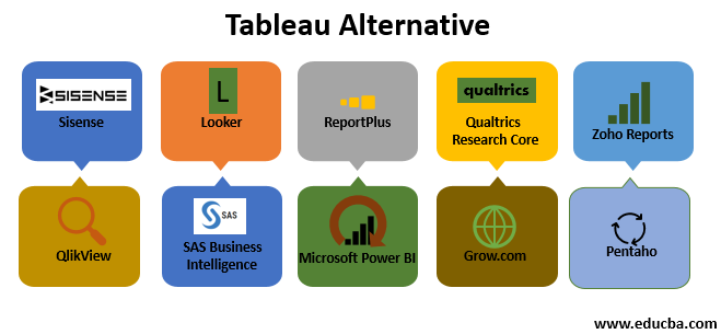 Top 10 Alternatives of the Tableau