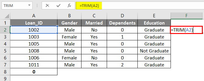 Applying the Trim Formula