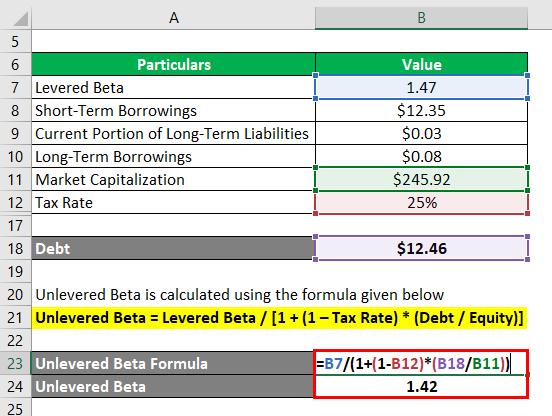 Unlevered Beta Formula-3.3