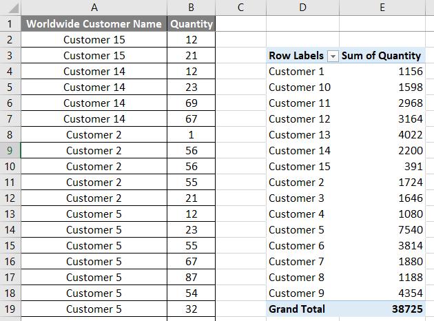 VBA Refresh Pivot Table Example 1.4