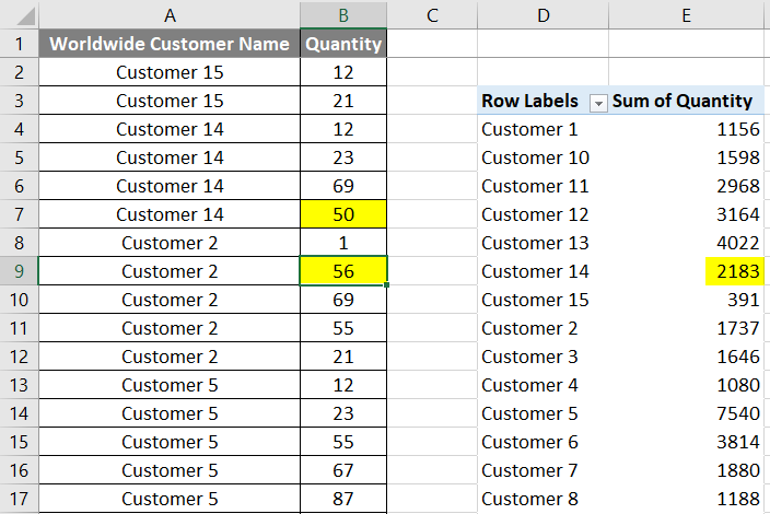 VBA Refresh PivotTable Example 2.8