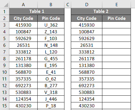 VLOOKUP For Text 2-1