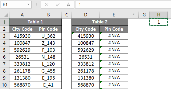 Numerical Values using Paste Special Method 3-2