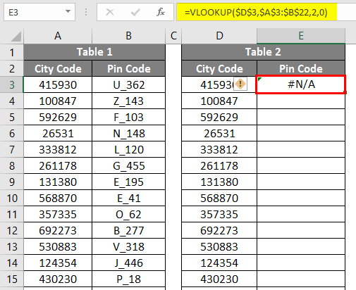 VLOOKUP For Text 2-3
